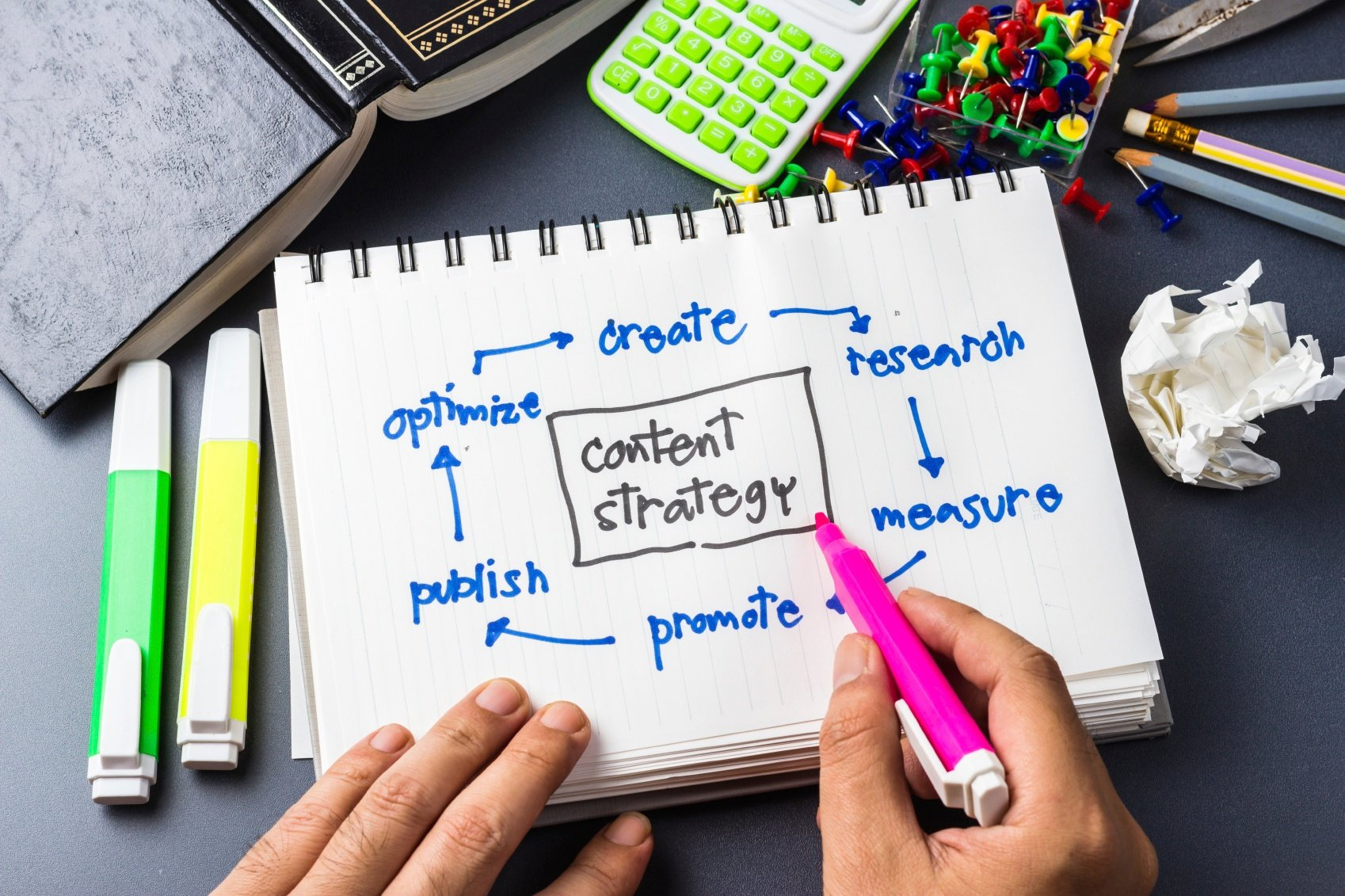 How to build your content strategy