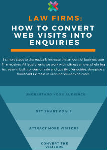 Infographic - how to convert web visitors into case enquiries