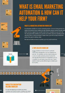 Infographic: 3 marketing automation workflows for law firms