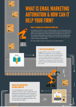 How can marketing automation help your firm grow?