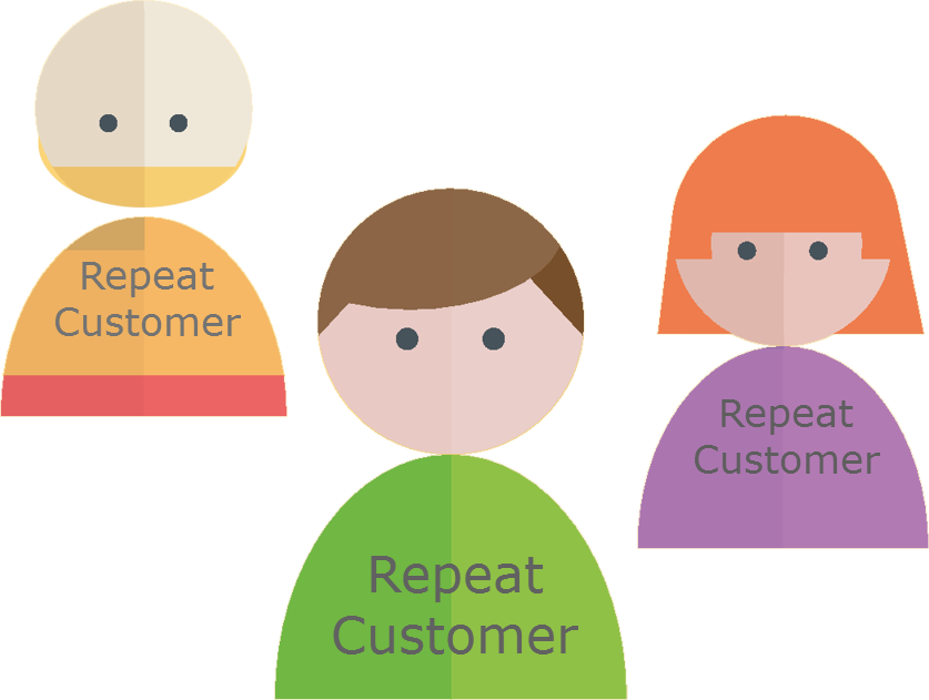 The importance of on-site personalisation