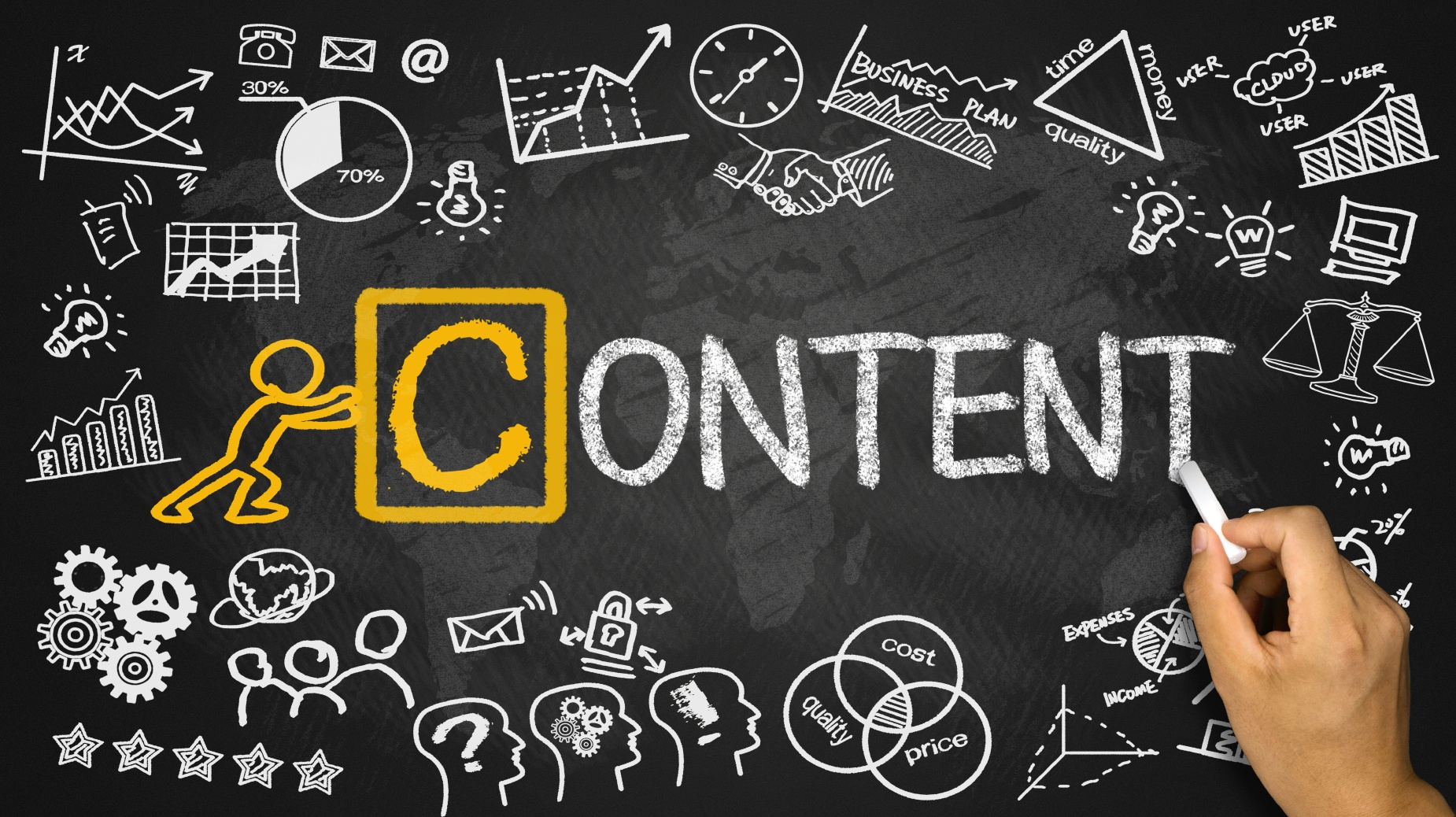 content marketing for users and Google