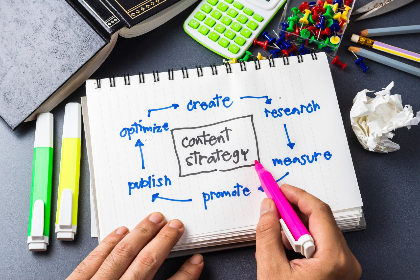 Why your legal firm needs content marketing