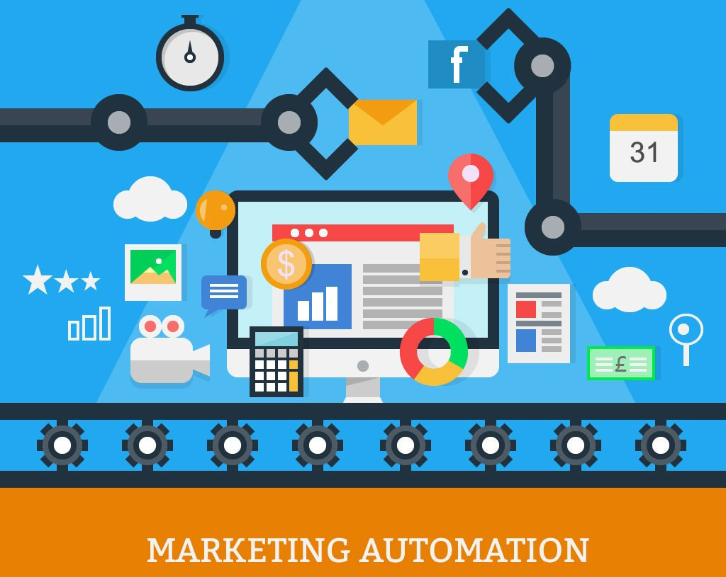 Increase your revenue with marketing automation