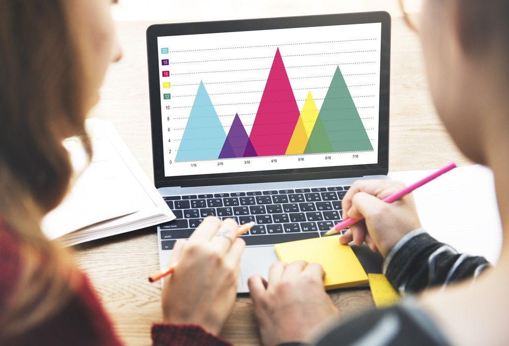 How to measure the progress of your firm's campaigns