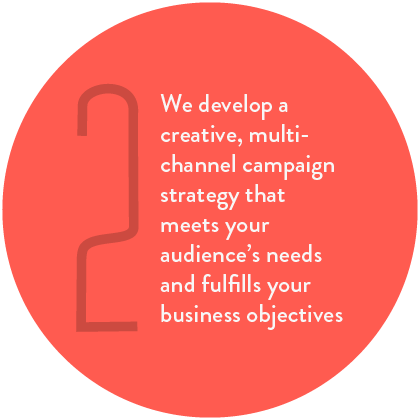 Hit Search Step 2 - Developing creative multi-channel campaign strategies
